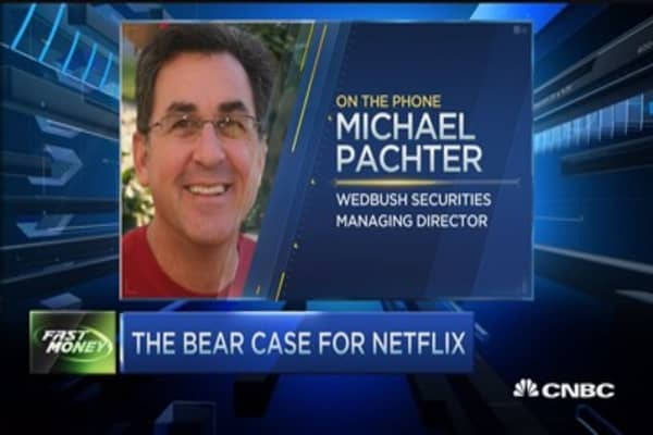 Bear case for Netflix
