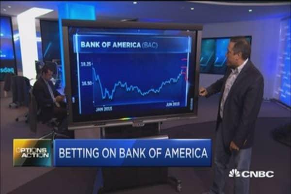 Options Action: Bullish bets on BAC