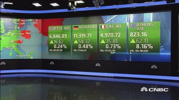 Europe closes slightly higher with Greece still in focus