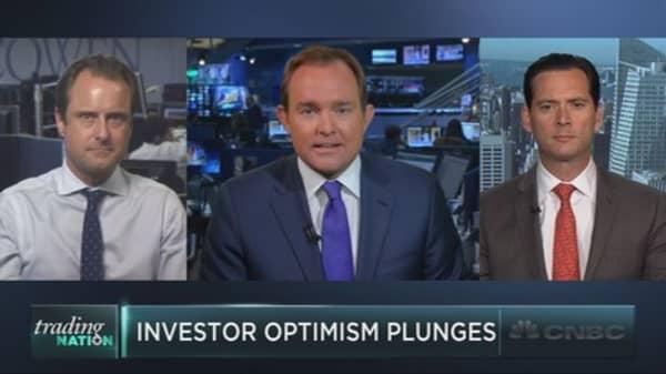 Will bearish sentiment support stocks?