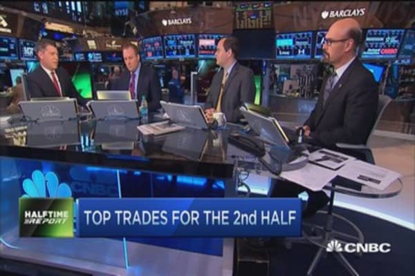 Top trades for the 2nd half: TWTR, 10-year & FCAU
