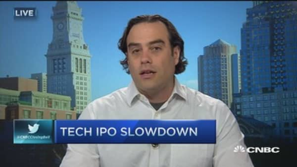 Tech IPO slowdown