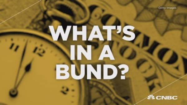 What's in a Bund?