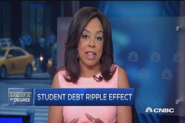The degree of the student loan debt ripple