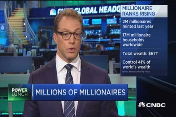 Wealth gap widens