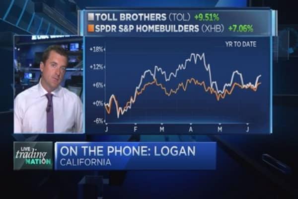 Trading Nation, June 15, 2015