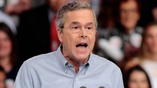 Republican U.S. presidential candidate and former Florida Governor Jeb Bush formally announces his campaign for the 2016 Republican presidential nomination in Miami, June 15, 2015.