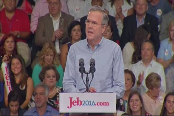 Jeb Bush running for President