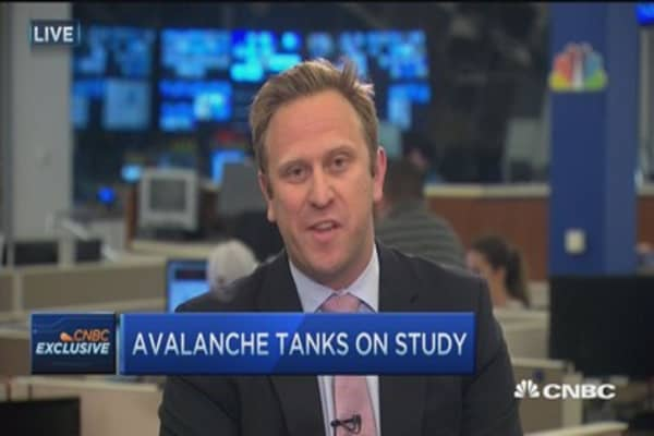 Avalanche CEO: Disappointed in market's reaction of study
