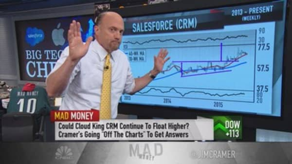 Cramer: Don't let tepid action in CRM & AAPL discourage you