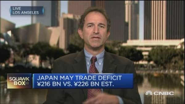 Japan exports: Where was the yen impact?