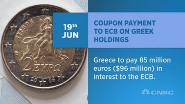 A crucial month for Greece: Timeline