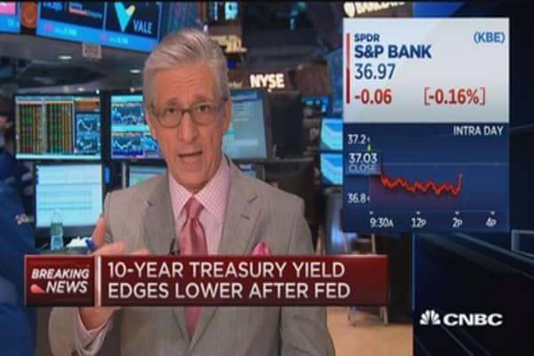 Modest upgrades after FOMC meeting