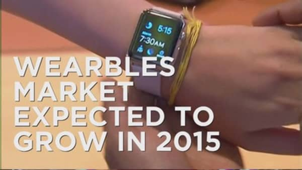 Wearable technology market surges