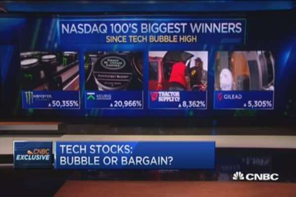 Tech stocks: Bubble or bargain?