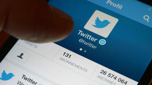 Twitter (TWTR) Given Daily Media Sentiment Score of 0.06