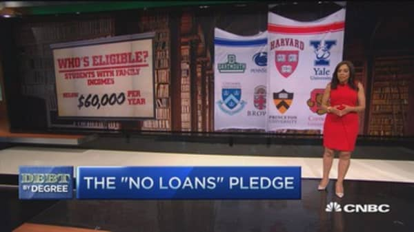 Ivy League 'no loans' policy