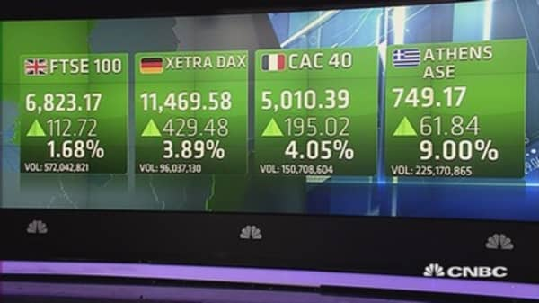 Europe closes sharply higher as hopes on Greece reignite