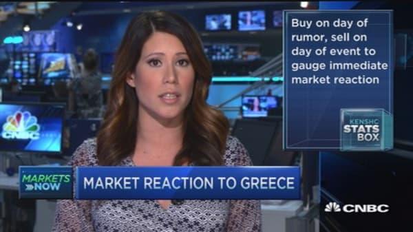 Market reaction to Greece