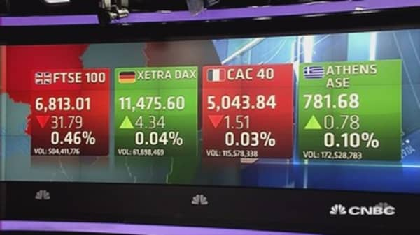 Europe closes flat to lower; Greece in focus