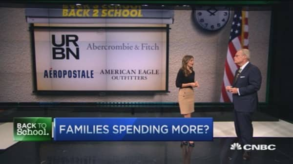 Back-to-school spending trends