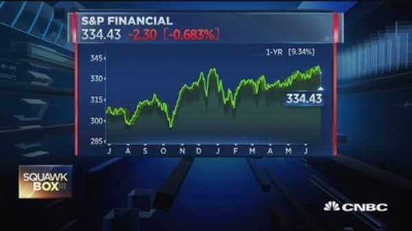 Markets in 'range-bound' trade, don't panic: Pro