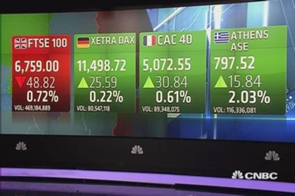 Europe closes higher despite no Greek resolution