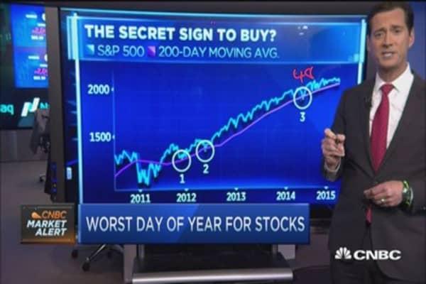 The secret buy sign?