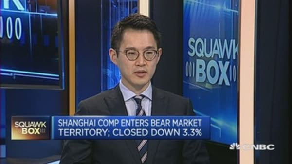 PBOC easing aimed at saving stocks? Not really: Pro