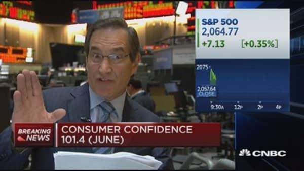 Consumer confidence: 101.4 (June)