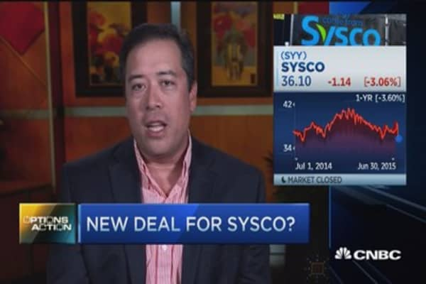 Options Action: Turnaround for Sysco?