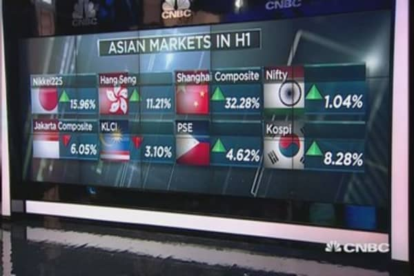 How did Asian stocks fare in H1 2015?