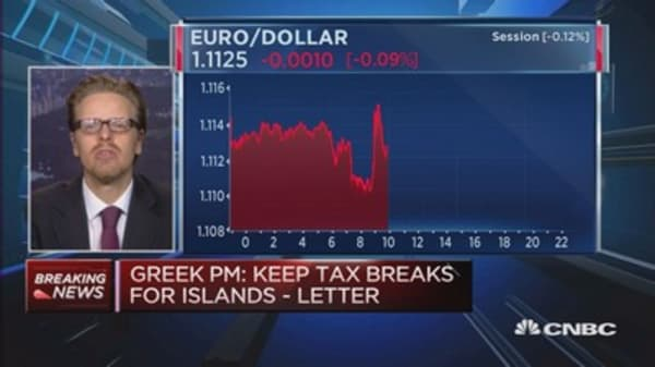What's happening to the euro?