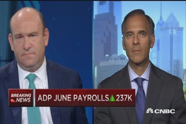 ADP June payrolls up 237,000