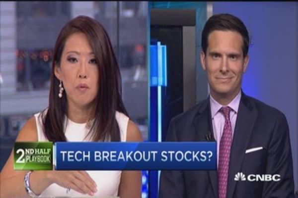 Tech breakout stocks