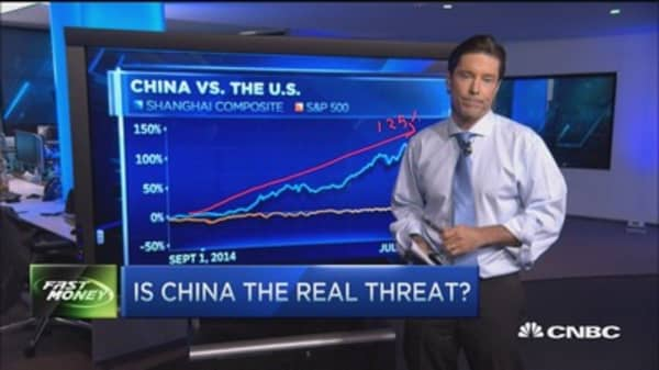 Is China the real threat?