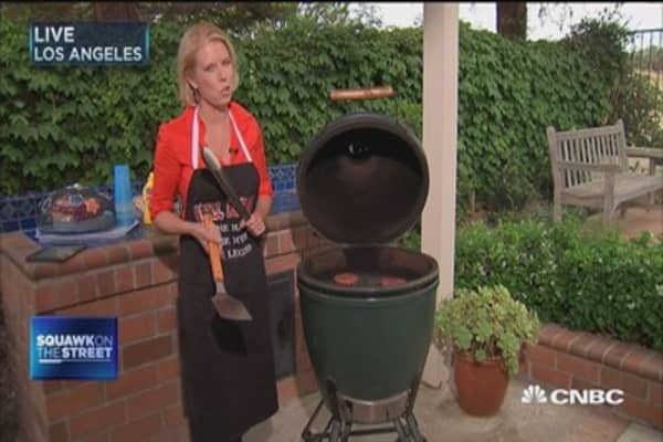 How much will Americans grill this weekend?