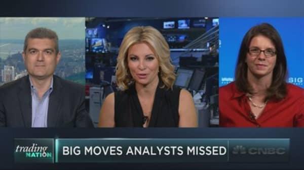 The biggest analyst whiffs