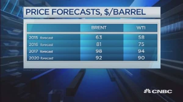 Why Gasoline demand is strong: Analyst