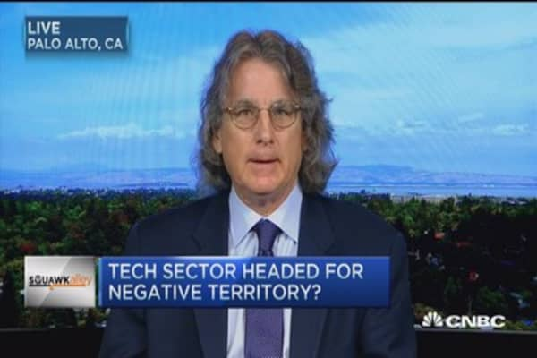 Tech sector headed for negative territory?