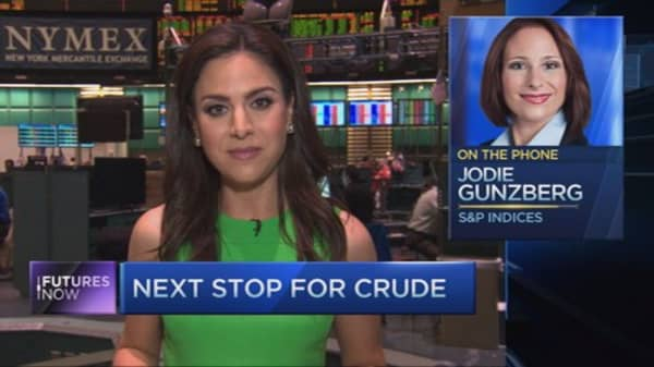 History shows crude could fall another 45%: Expert
