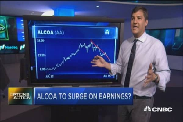 Options Action: ACload to surge on earnings?