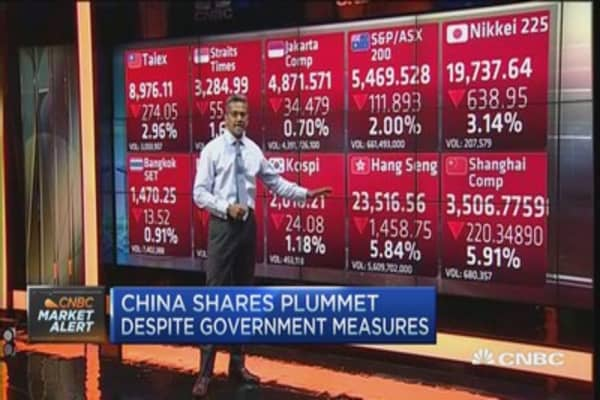 Contagion from China selloff spreading