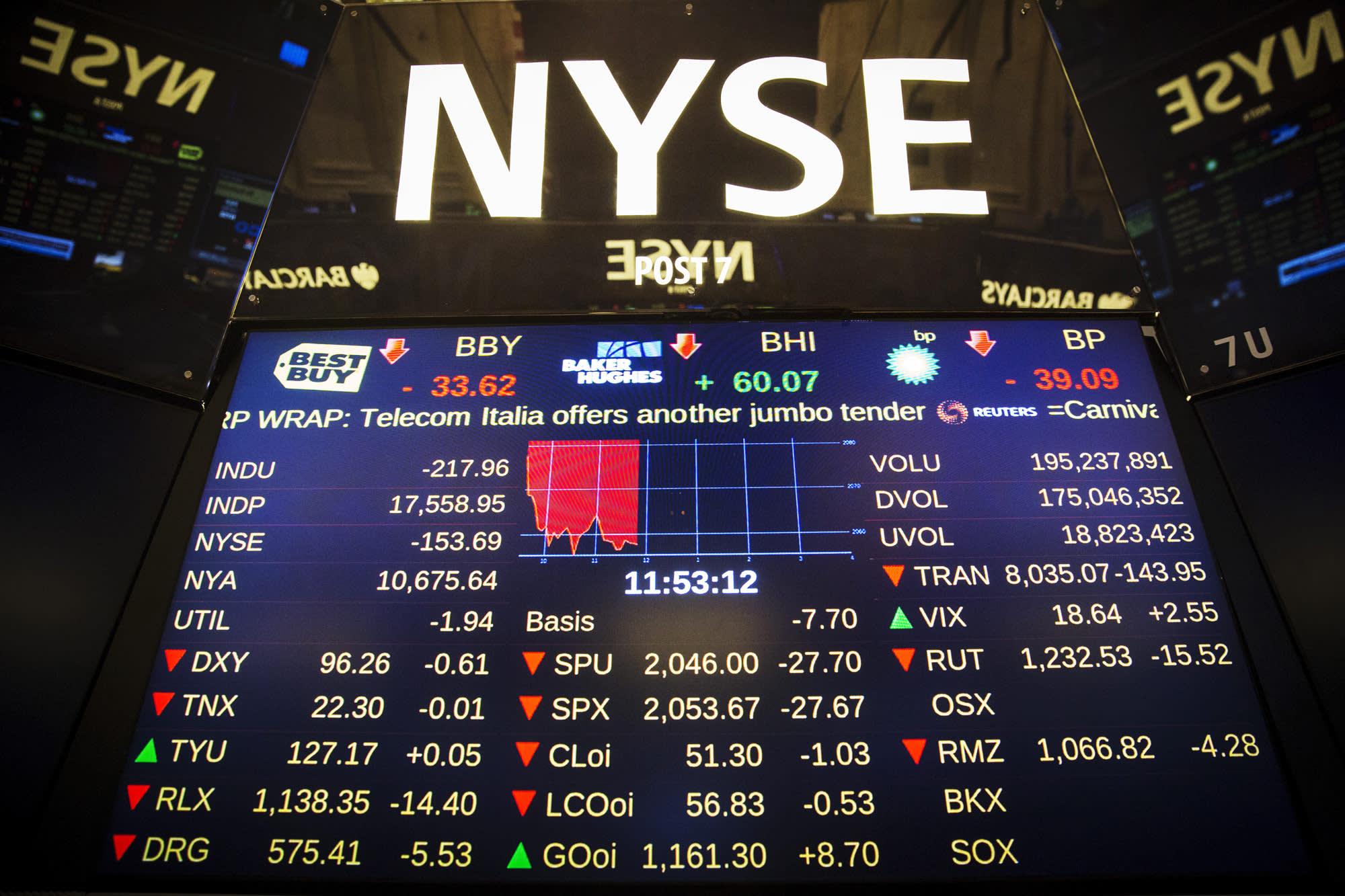 Trading halted on nyse floor biocorpaavc