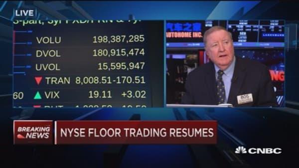 Getting back on track after the NYSE halt: Pro