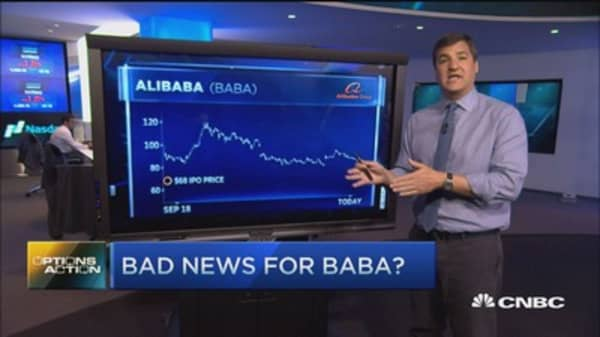 Options Action: Bad news for BABA?