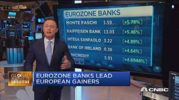 Europe closes sharply higher on Greek proposal hope