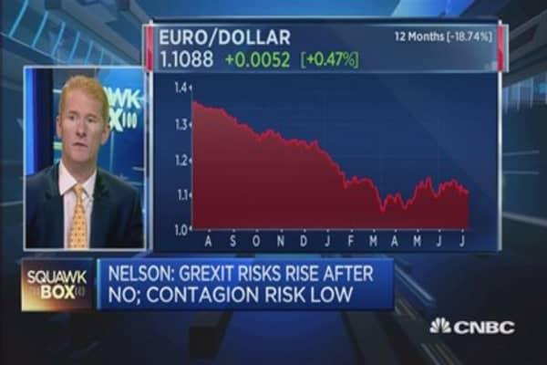 European economy improving: Strategist