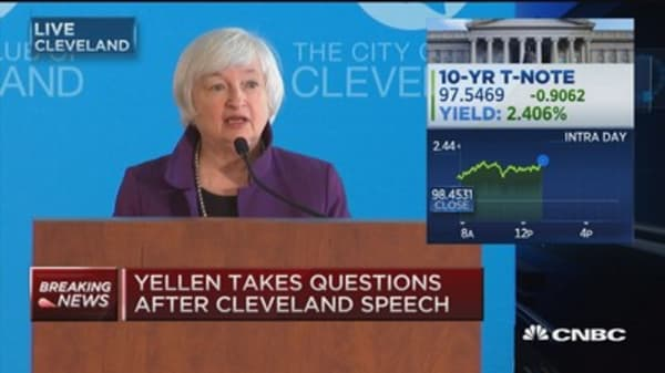Fed Chair's advice to Congress