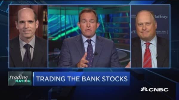 Trading Nation: Trading the bank stocks